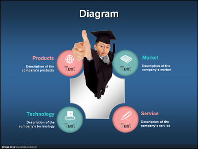 TG_diagram_231 �Ŀ�����Ʈ PPT ���ø� ������
