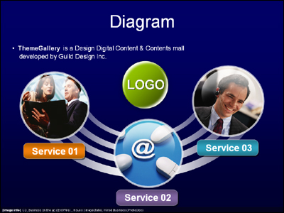 TG_diagram_333 �Ŀ�����Ʈ PPT ���ø� ������